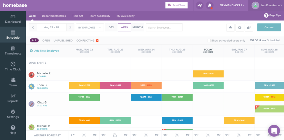 The calendar Gantt chart view helps to identify gaps in the schedule