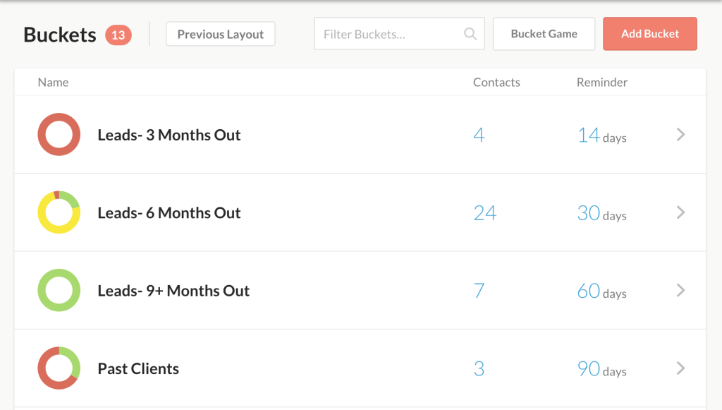 Contactually's new bucket page