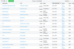 Pipedrive screenshot: List View