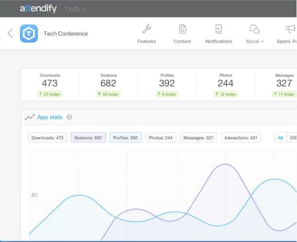 Attendify Software - Real-time analytics
