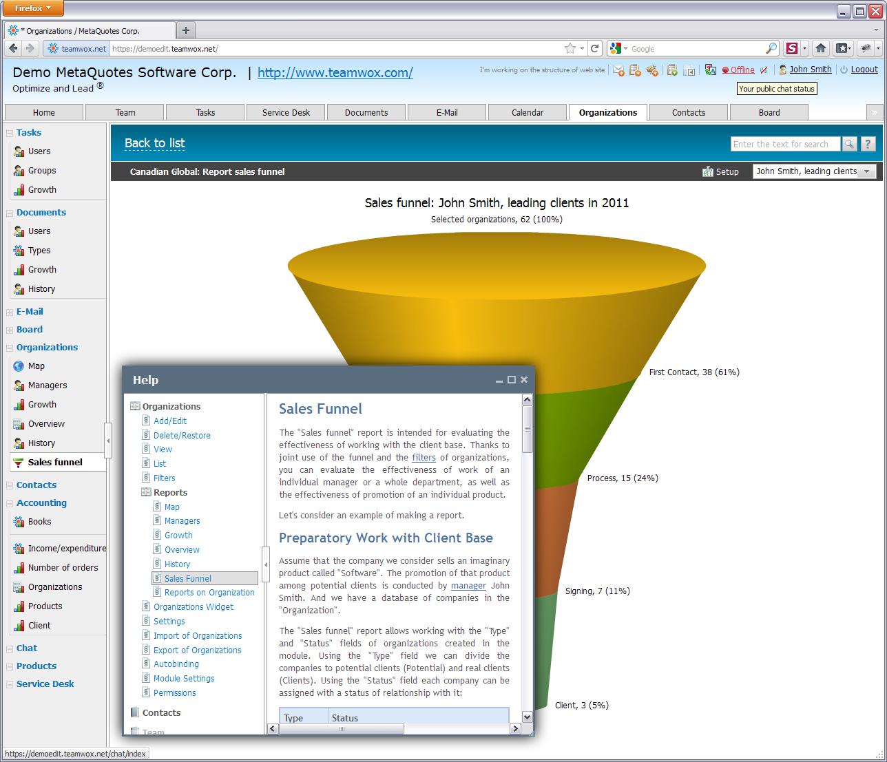 CRM, lead management, sales funnel