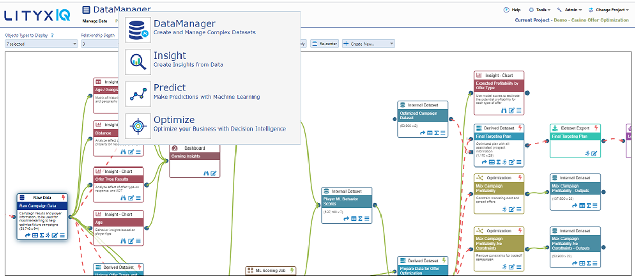 Lityx Software - LityxIQ's easy to use and set up Visual Process Flow