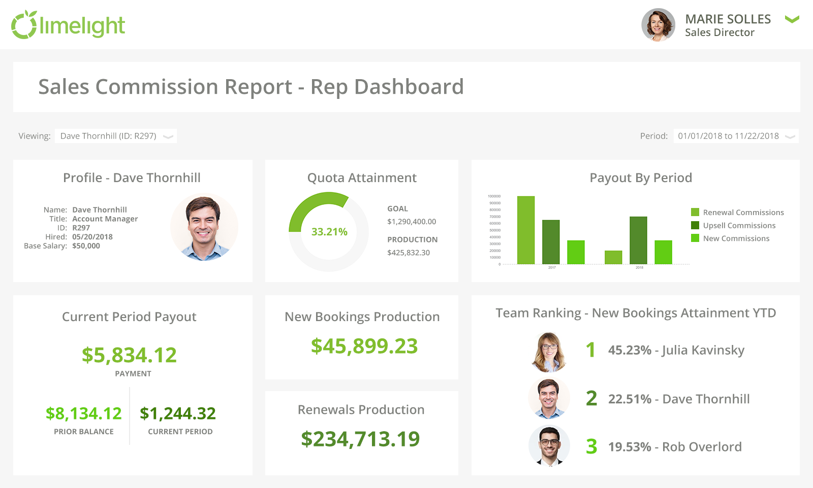 Sales Commissions Dashboard