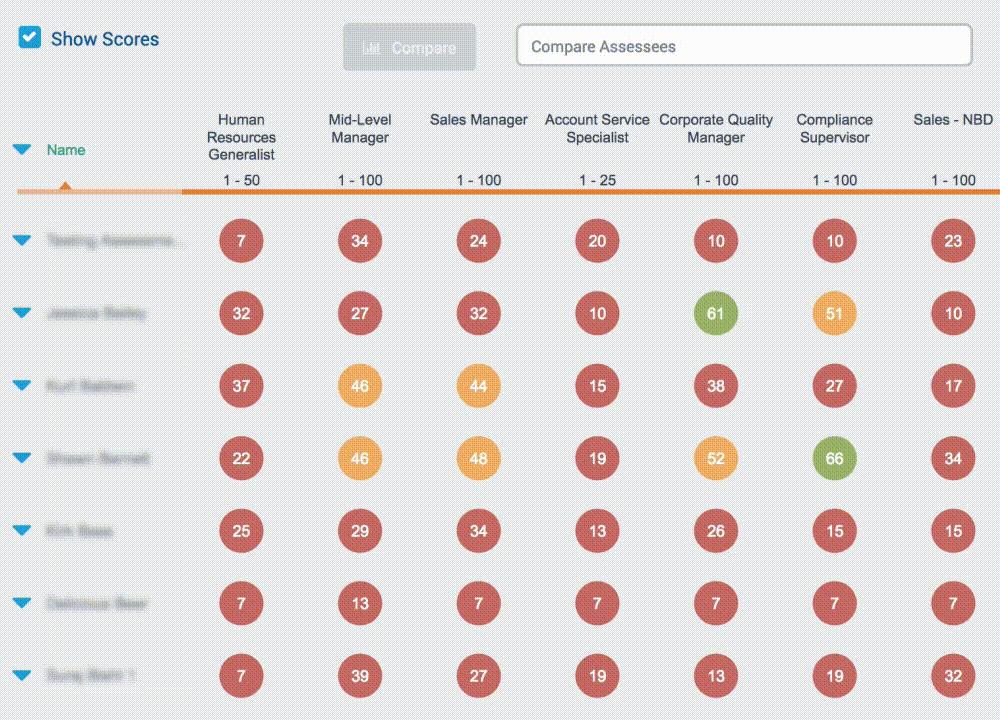 Caliper Essentials screenshot: Caliper analysis score