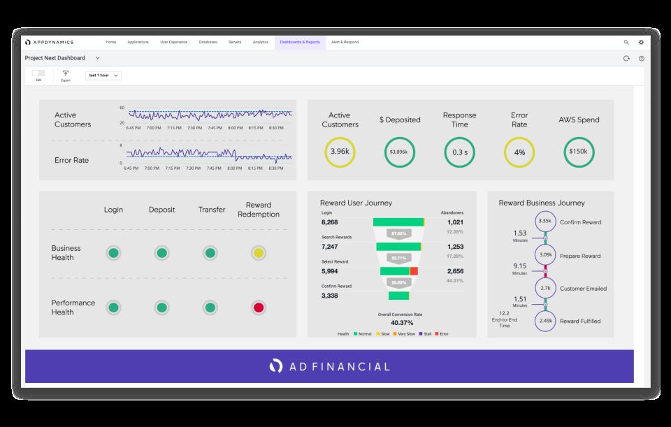 AppDynamics Software - 3