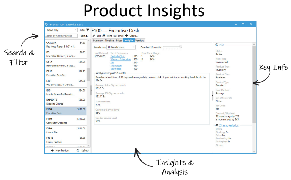 Acctivate Product Insight