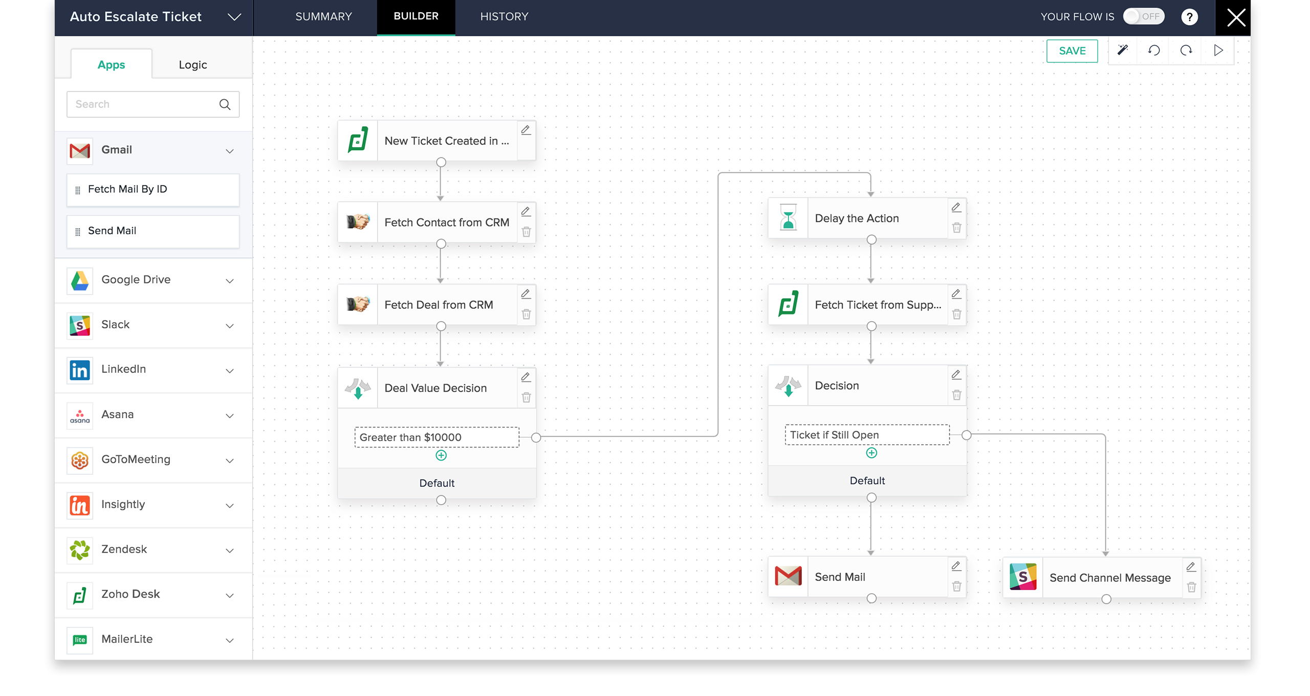 Integrate apps without any coding expertise using Zoho Flow's logic to create contextual workflows