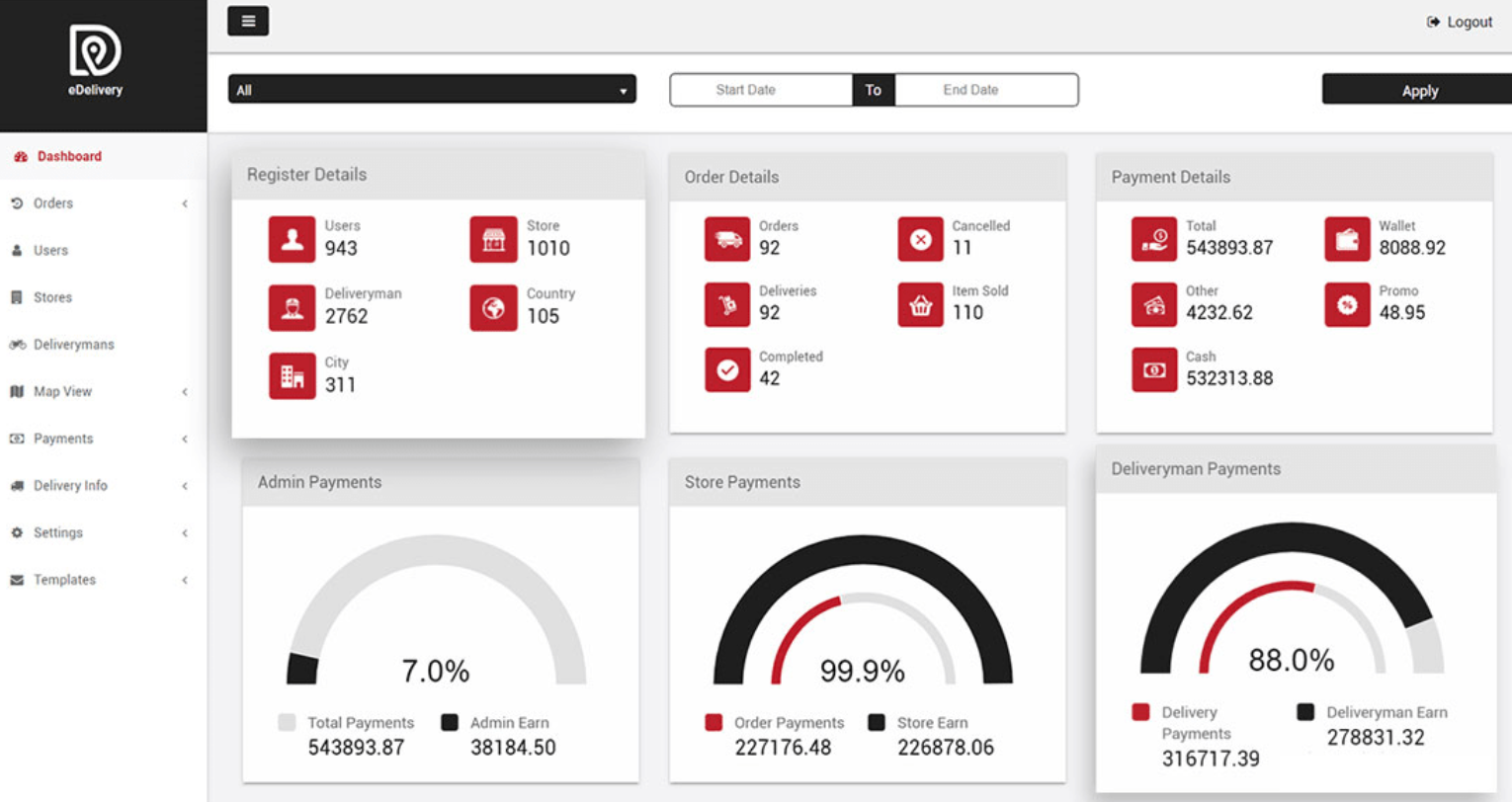 E-Delivery admin dashboard