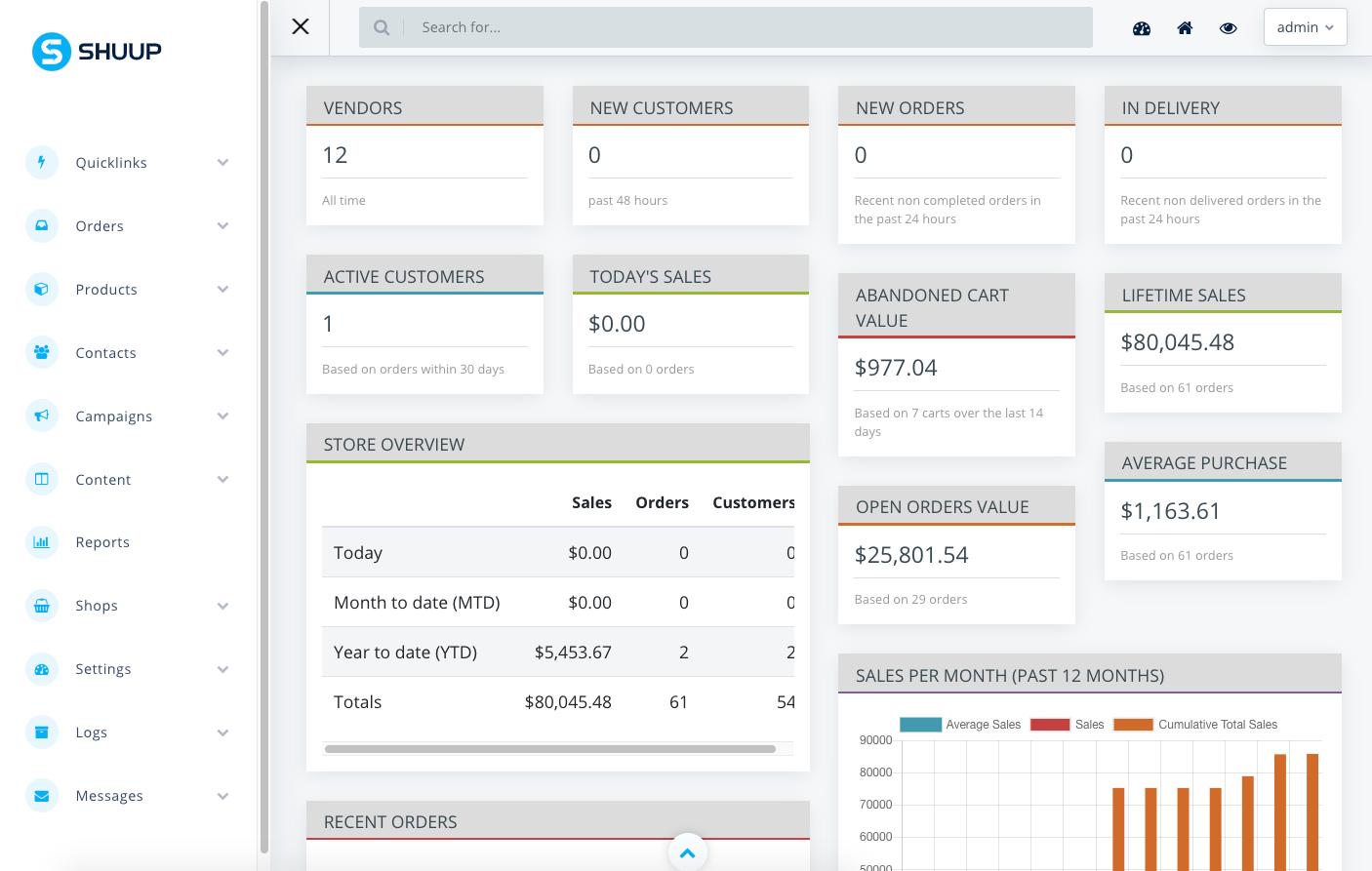 Shuup admin dashboard for managing unlimited vendors.