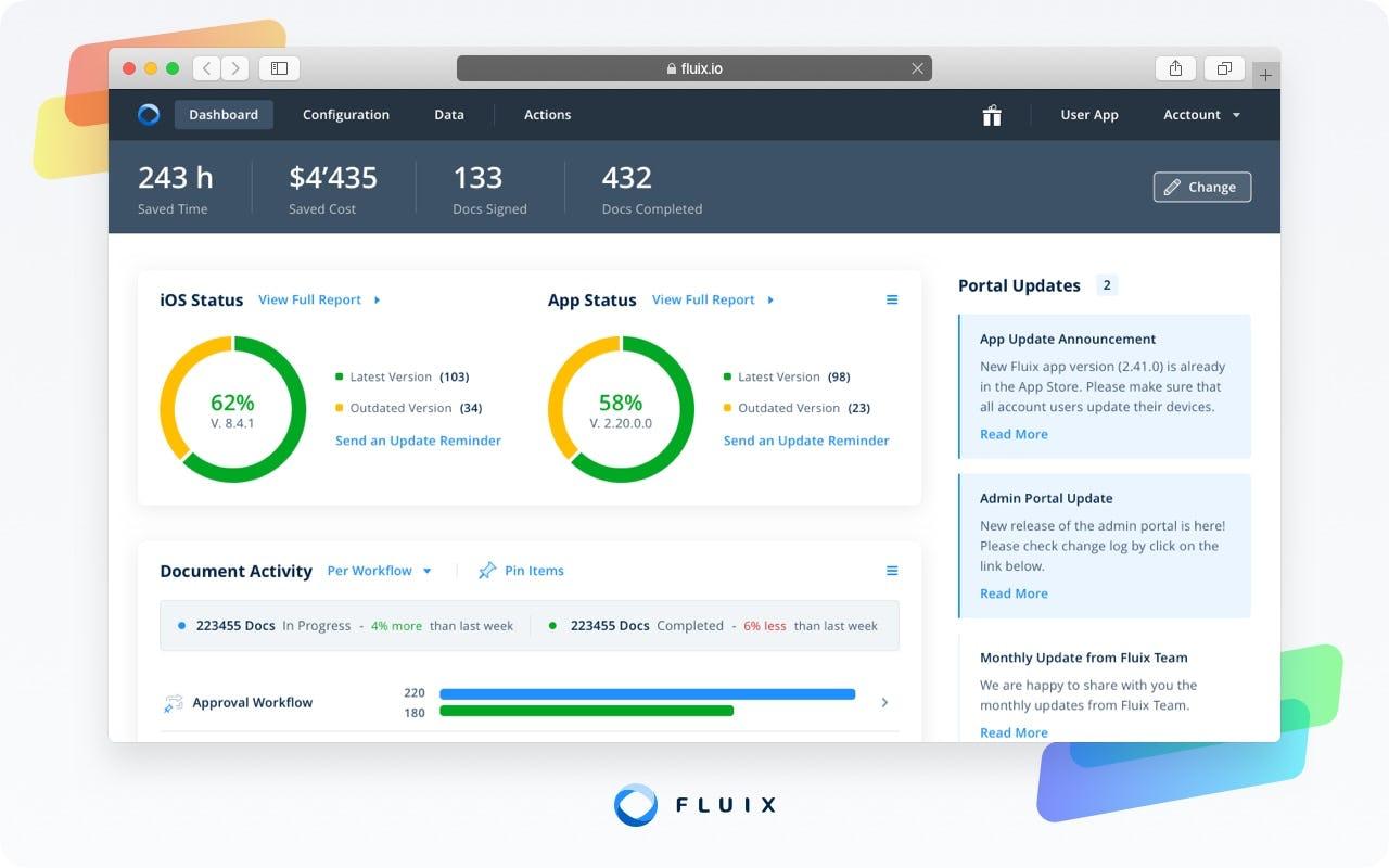 Fluix Software - 4