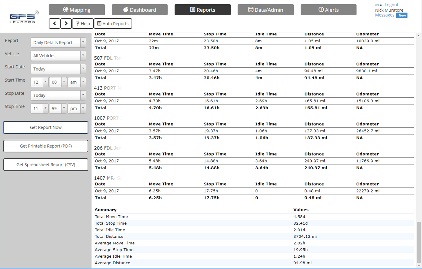 GPS Leaders Software - Report format