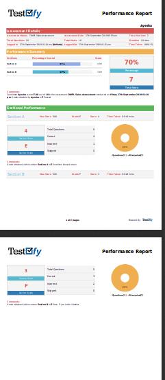 Testofy reports