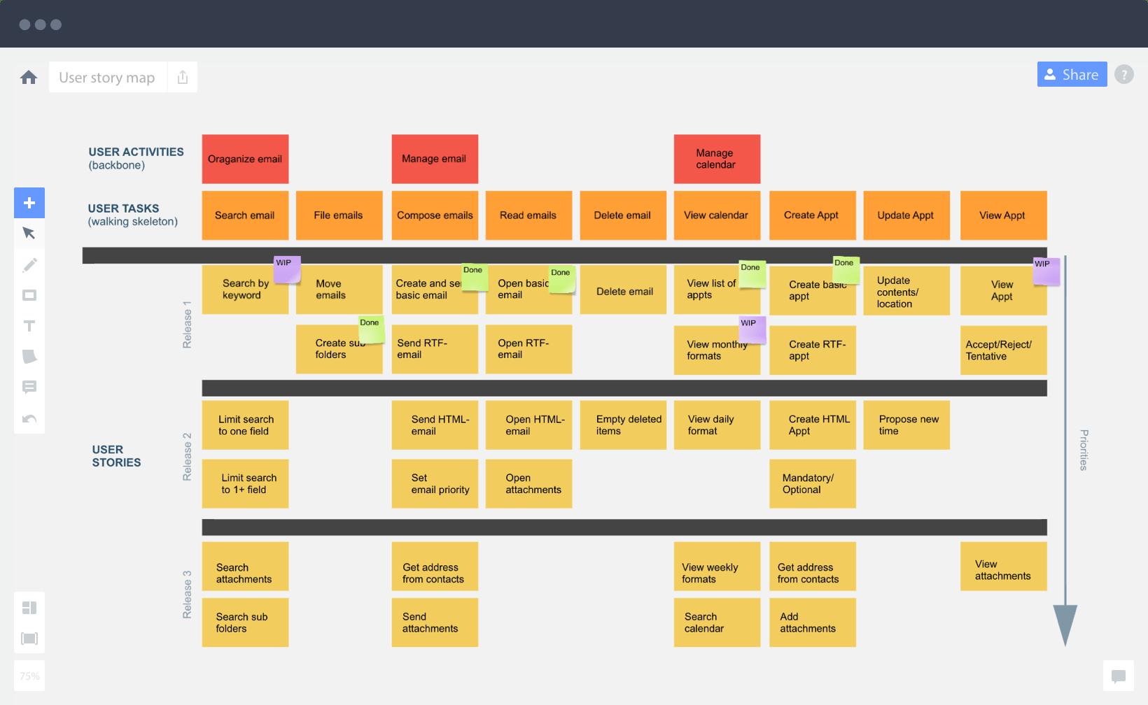 Miro Software - User story map