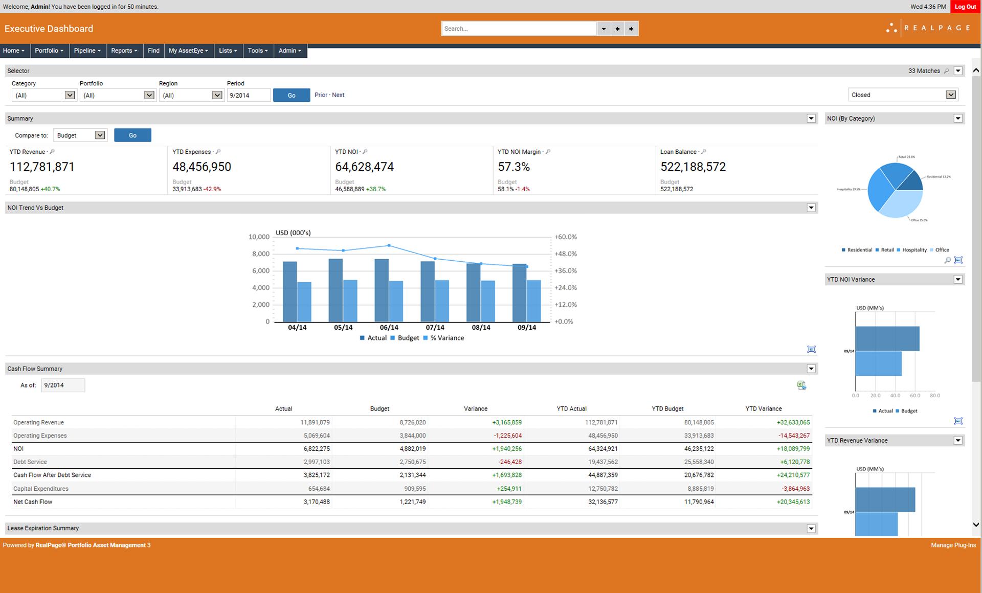RealPage Software - Executive dashboard