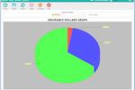 NueMD screenshot: NueMD Reports & Analysis
