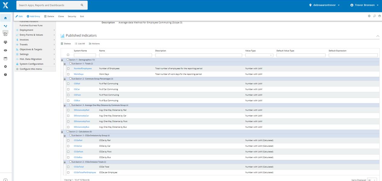 Environmental Management Software published indicators