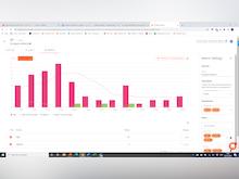 Plandek Software - Sample Escaped Defects Metric