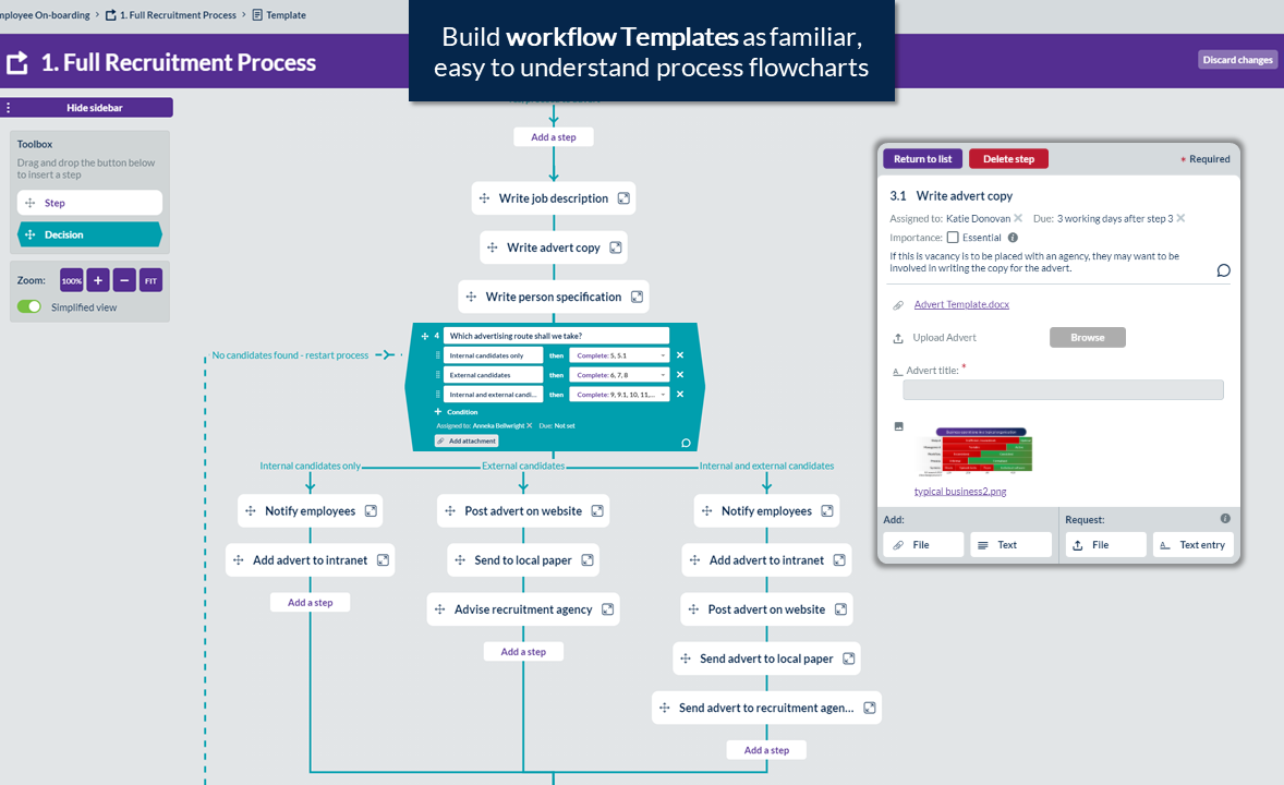 Easily create workflow process templates so everyone knows what to do
