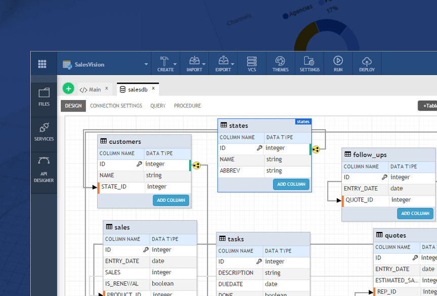 WaveMaker allows users to visually create and edit data models, relationships, and database constraints