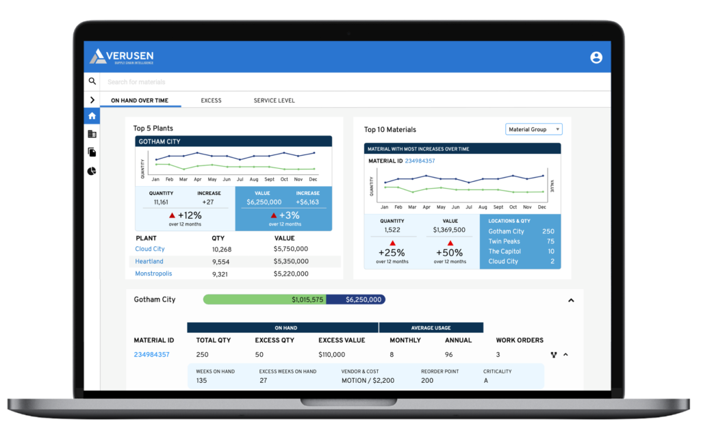 Verusen Software - Multi-Echelon Materials Management