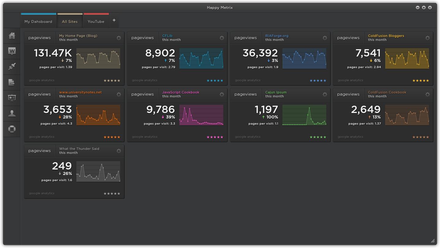 HappyMetrix Software - Data widgets
