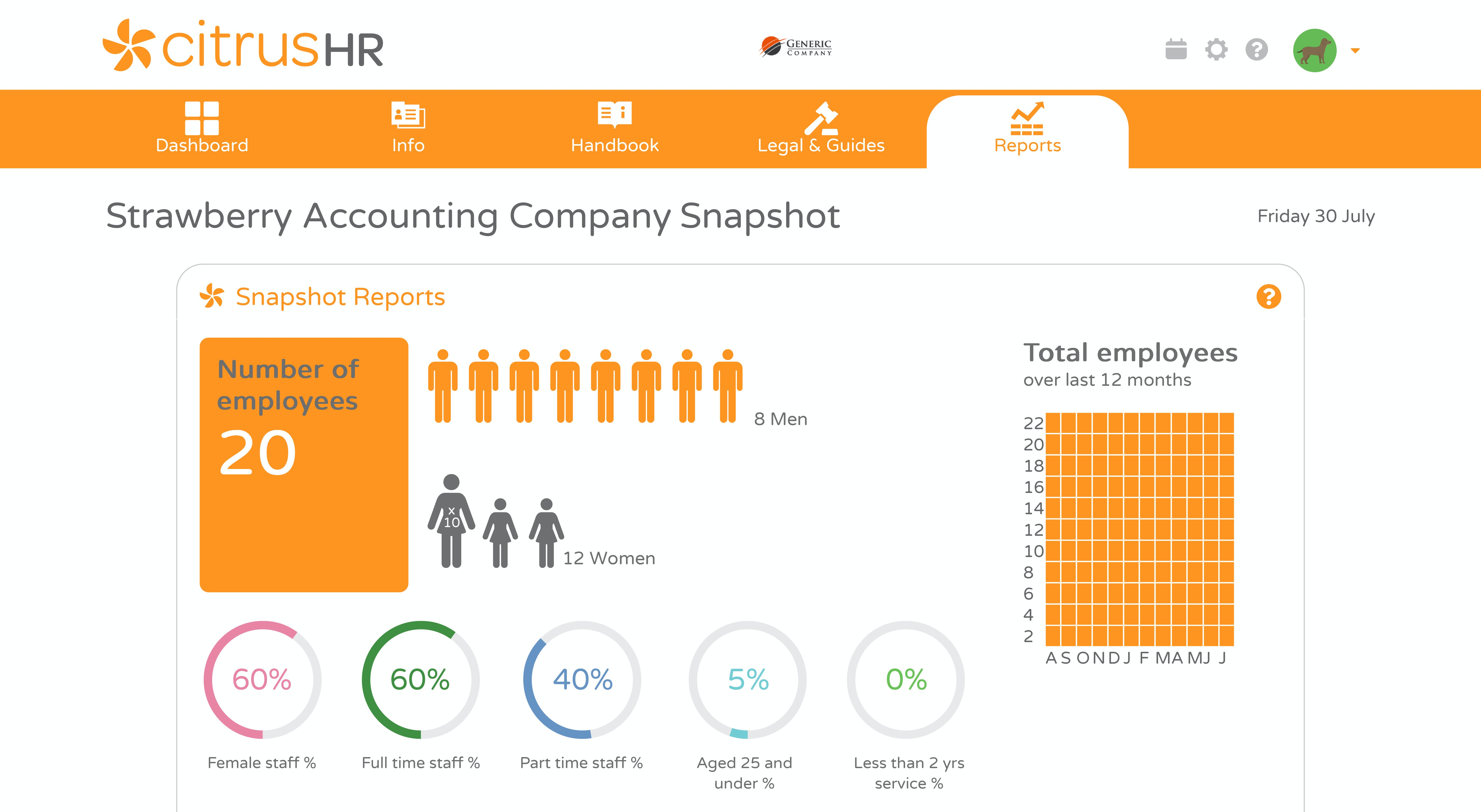 citrusHR Software - Understand who's working in your company with the Snapshot Reports