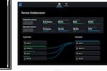 Pluralsight Flow screenshot: Pluralsight Flow review collaboration insights