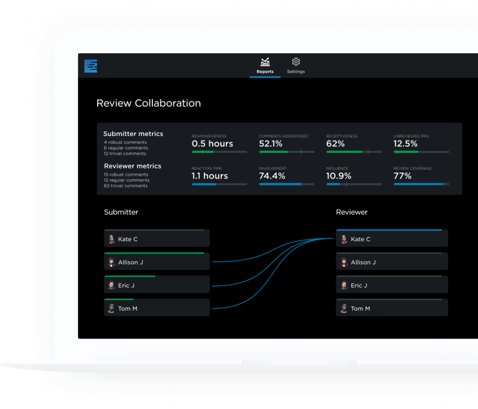Pluralsight Flow review collaboration insights