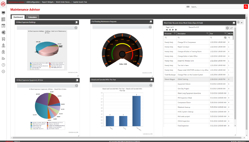 Configurable dashboard