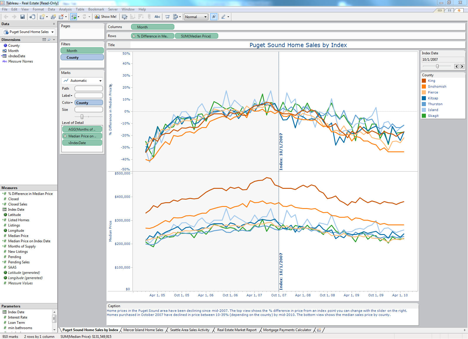 Tableau Software - Intuitive User Interface