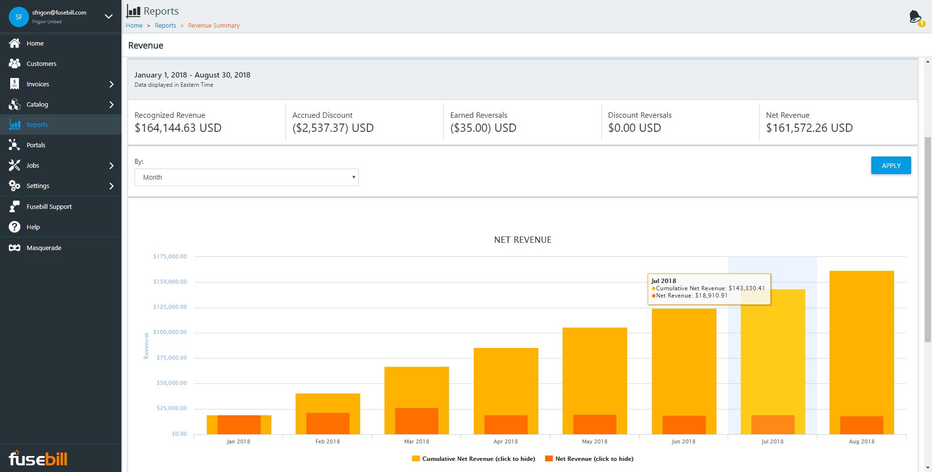 Fusebill Subscription Billing screenshot: Revenue Reporting