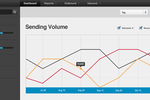 Mailchimp Transactional Email screenshot: View sending volumes with Mandrill