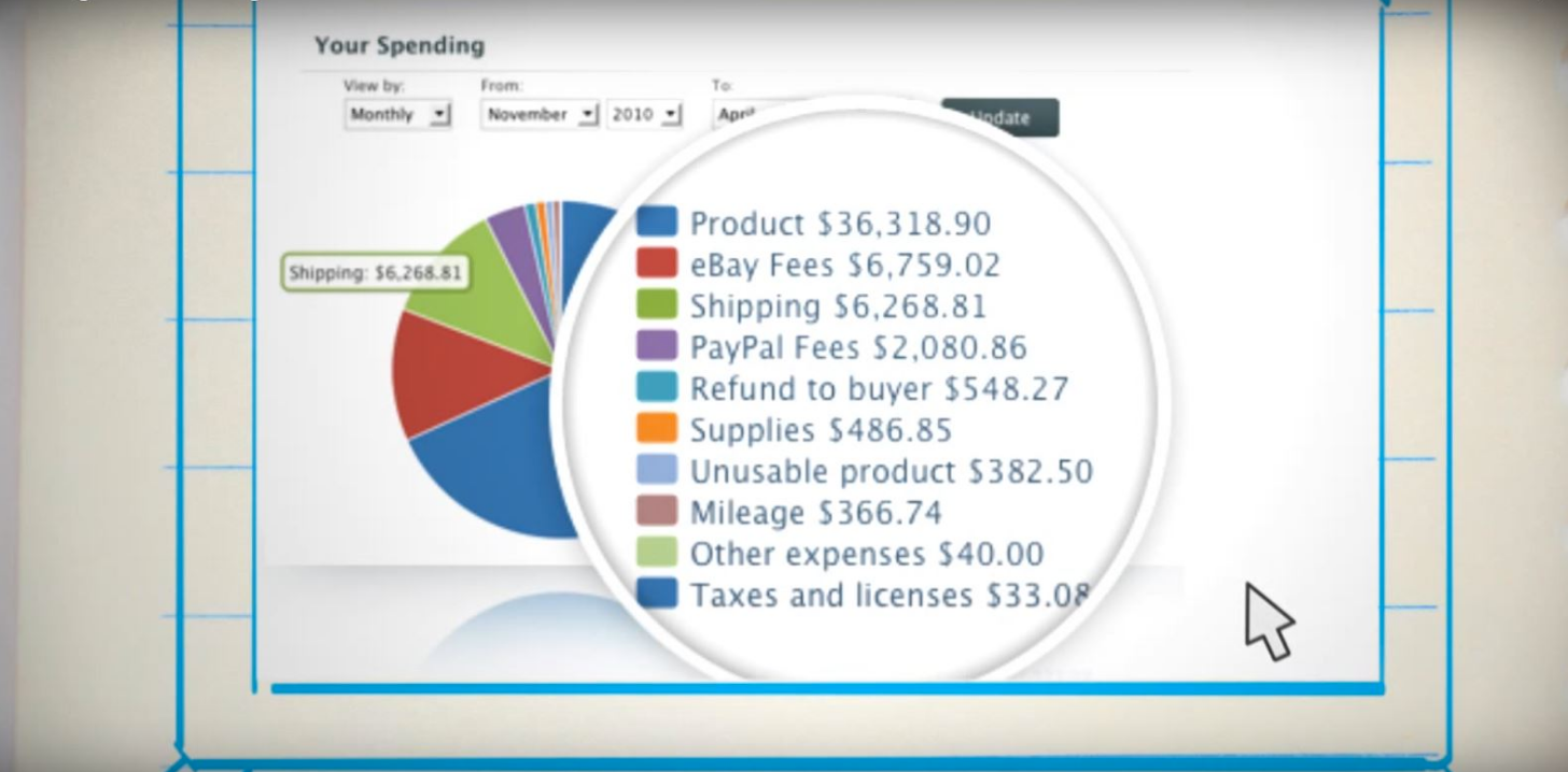 GoDaddy Online Bookkeeping Software - Spending reports