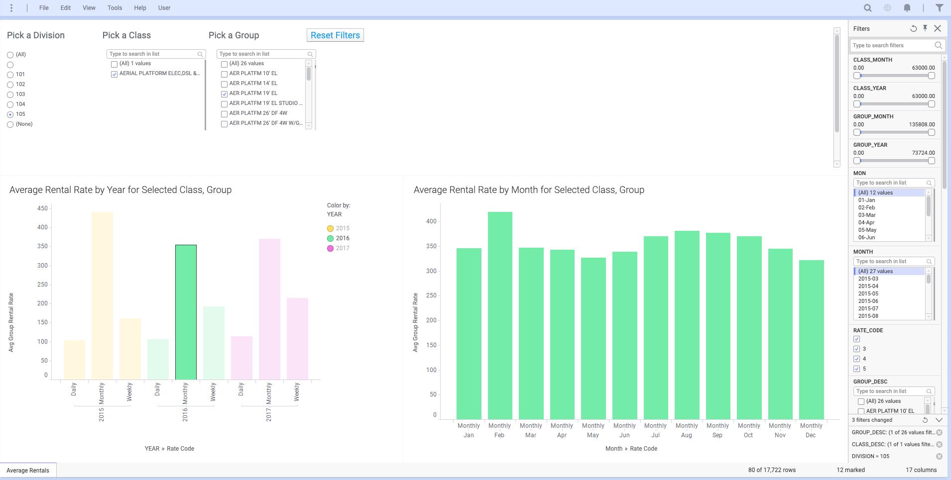 Texada Software - Texada analytics