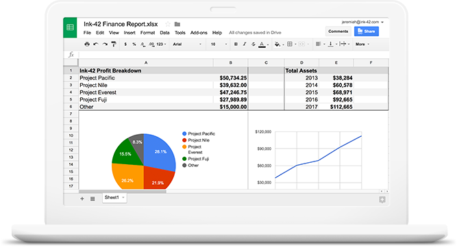 Create and edit spreadsheets from any device