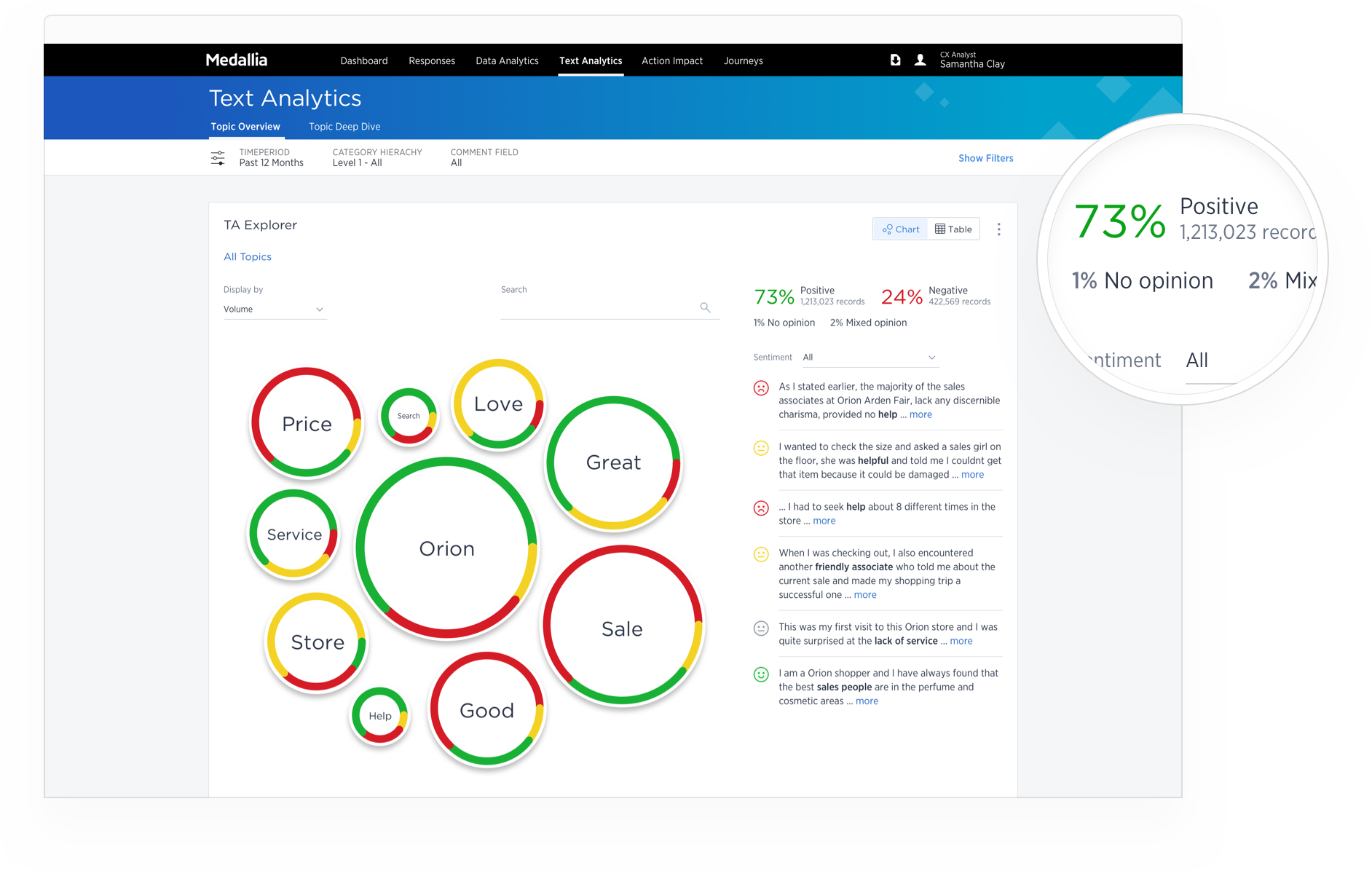 Medallia Experience Cloud Software - 1