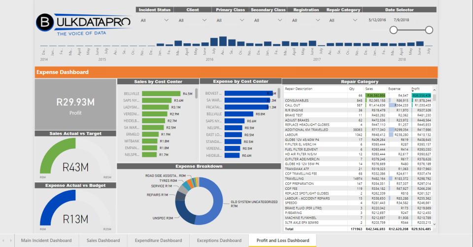 BulkdataPro expense dashboard