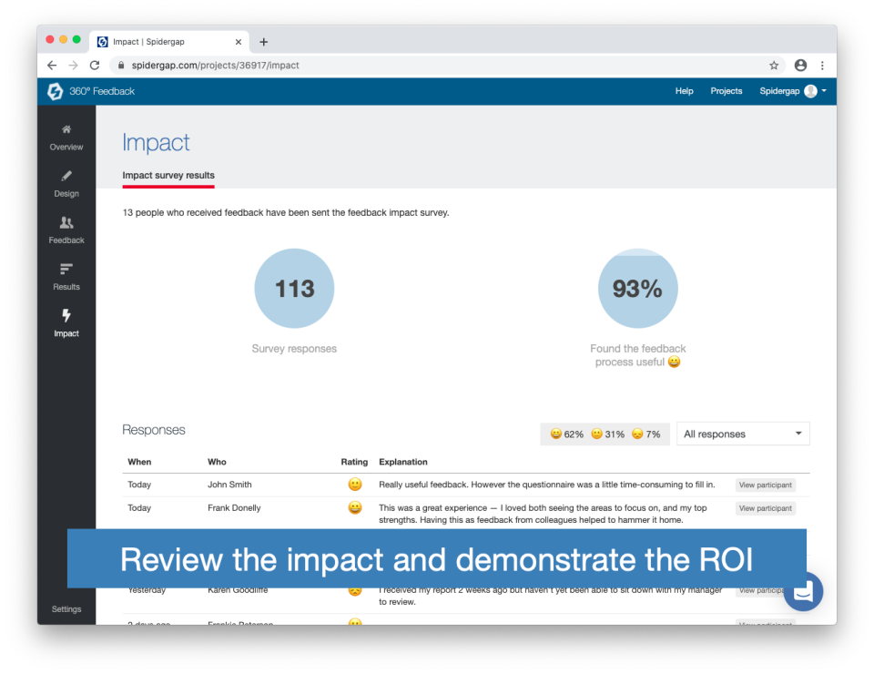Spidergap Software - Review the impact and demonstrate the return-on-investment