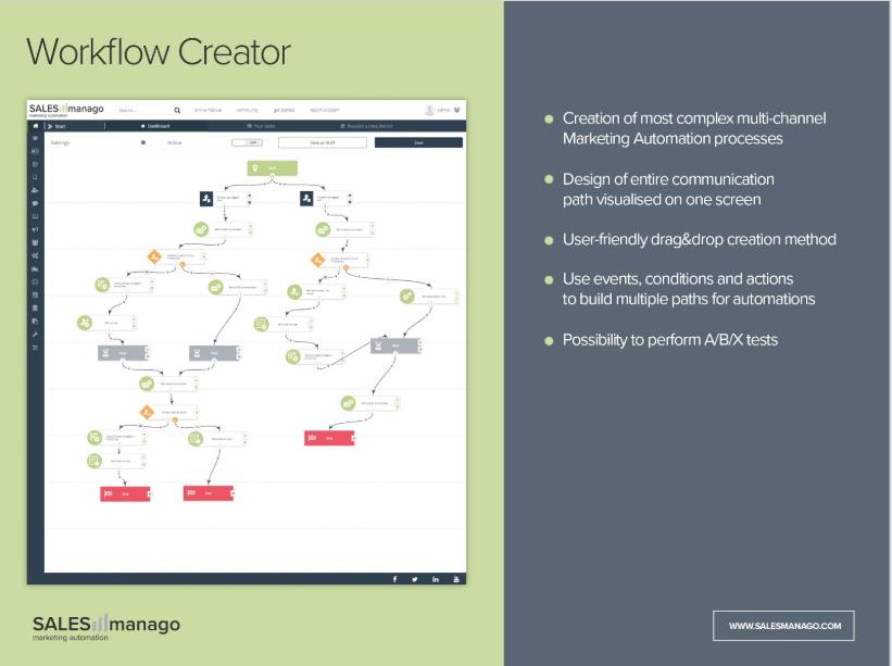 SALESmanago Marketing Automation Software - 3