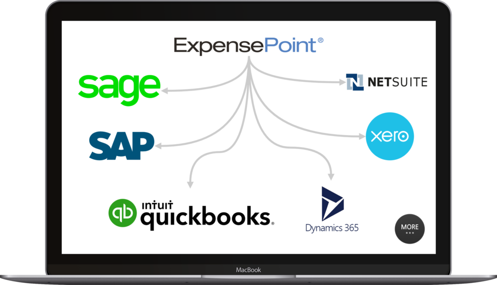 ExpensePoint screenshot: Accounting Integration
