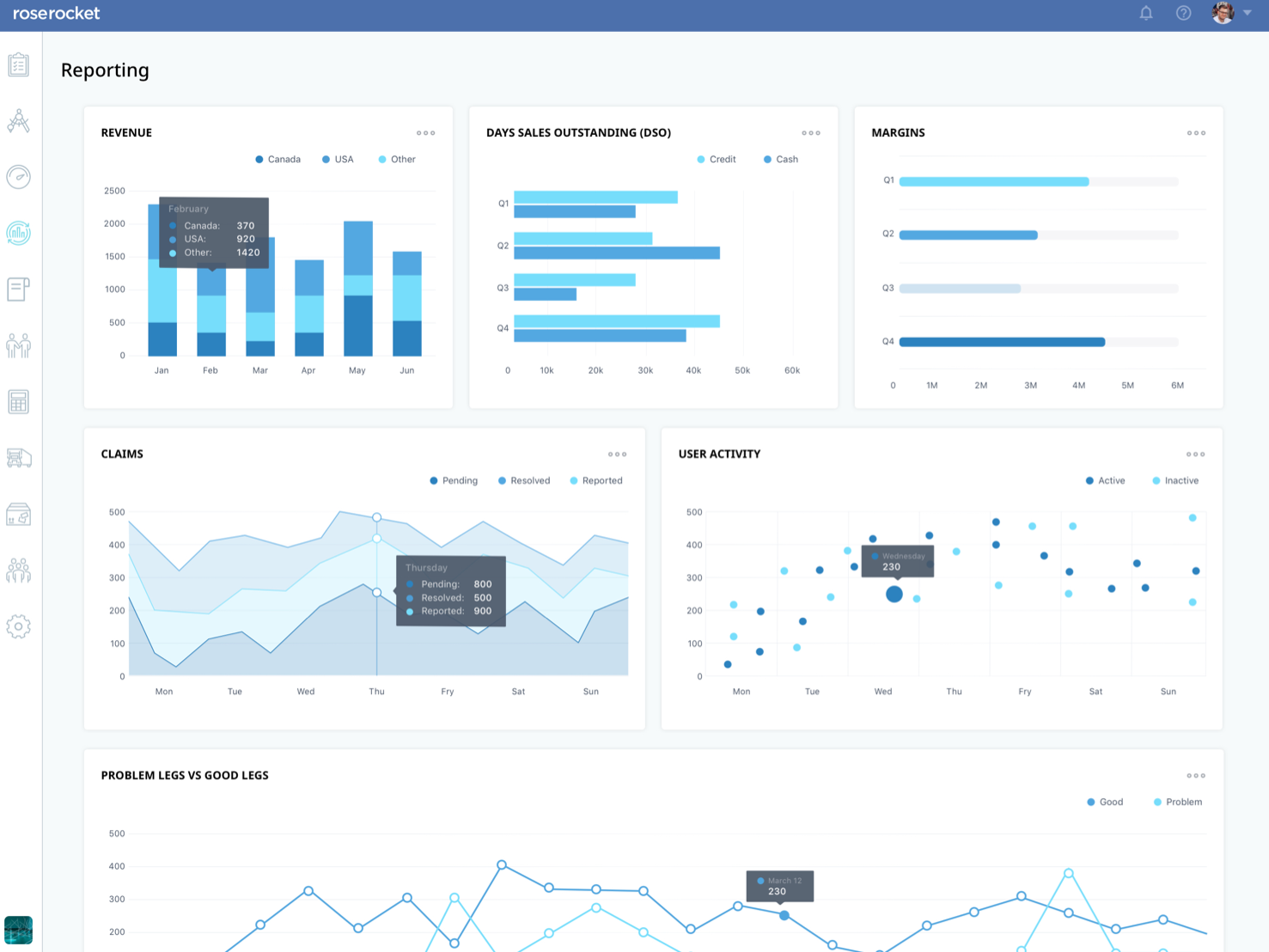 Rose Rocket Software - Real-time reporting