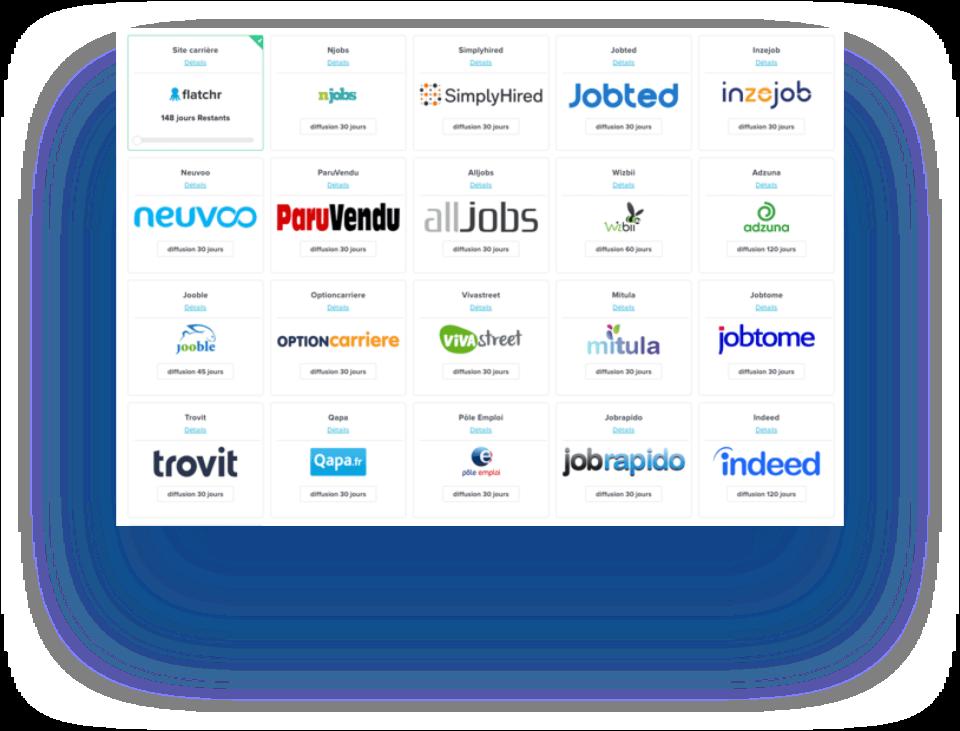Flatchr  screenshot: Flatchr post ads on multiple career sites