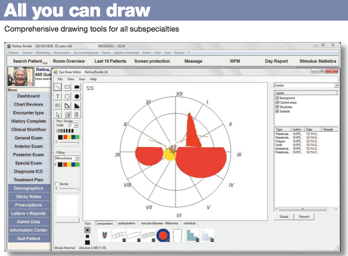 Comprehensive drawing tools
