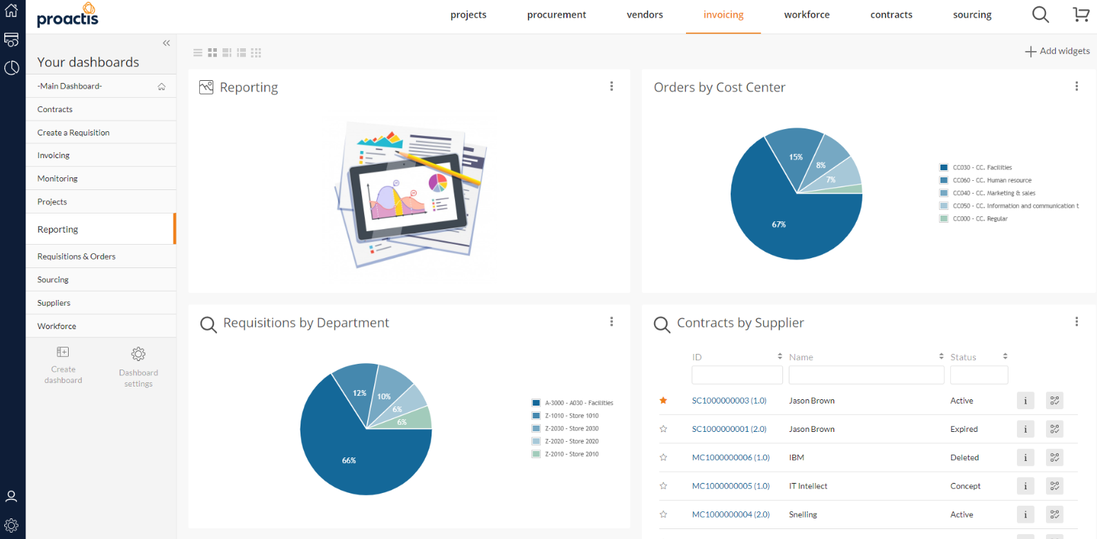 Proactis invoice reporting dashboard