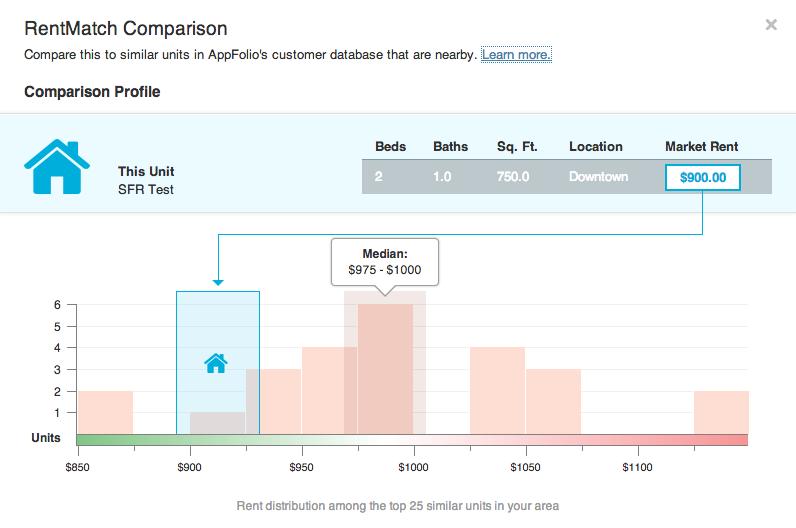 AppFolio Property Manager Software - RentMatch comparison