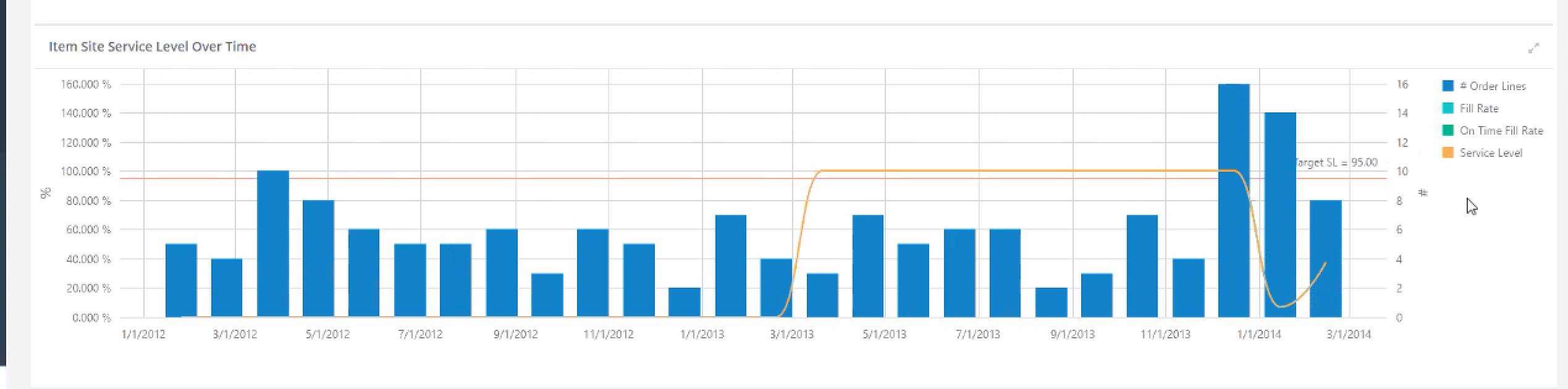 StockIQ Software - Metrics and reporting