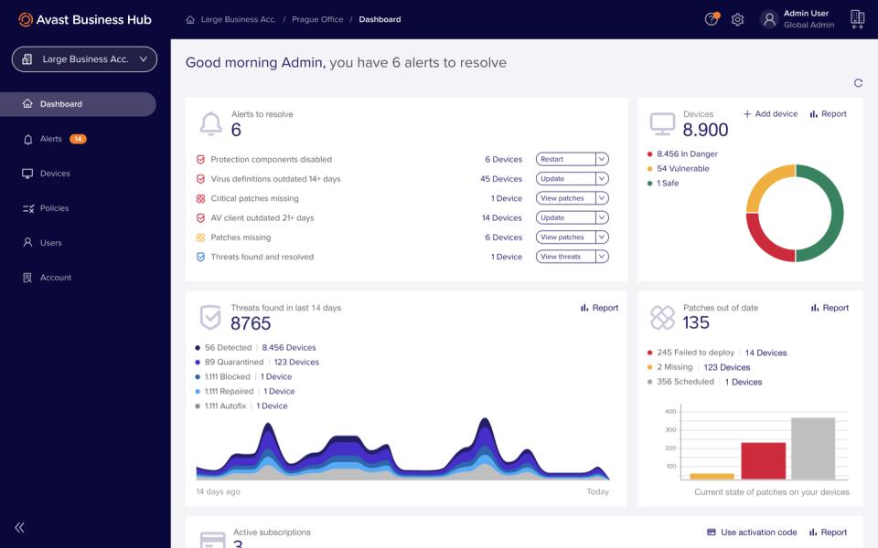 Avast Business Pro Plus Software - 1