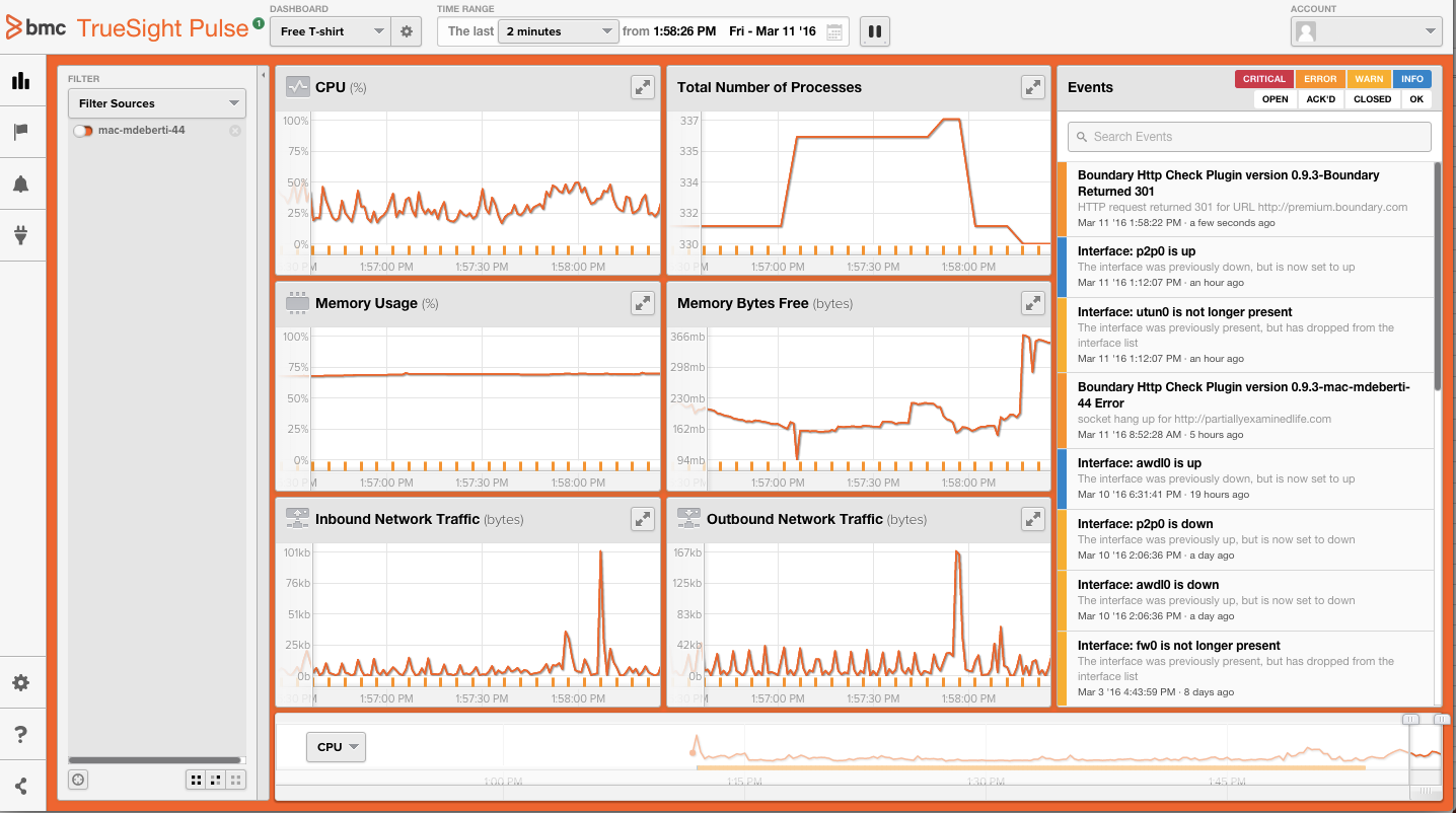 TrueSight Pulse monitoring-as-a-service: simple server health dashboard view