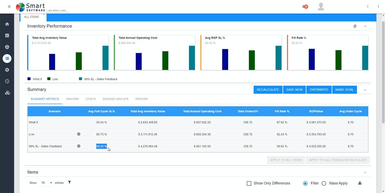 Smart Demand Planner Software - Smart Demand Planner inventory optimization