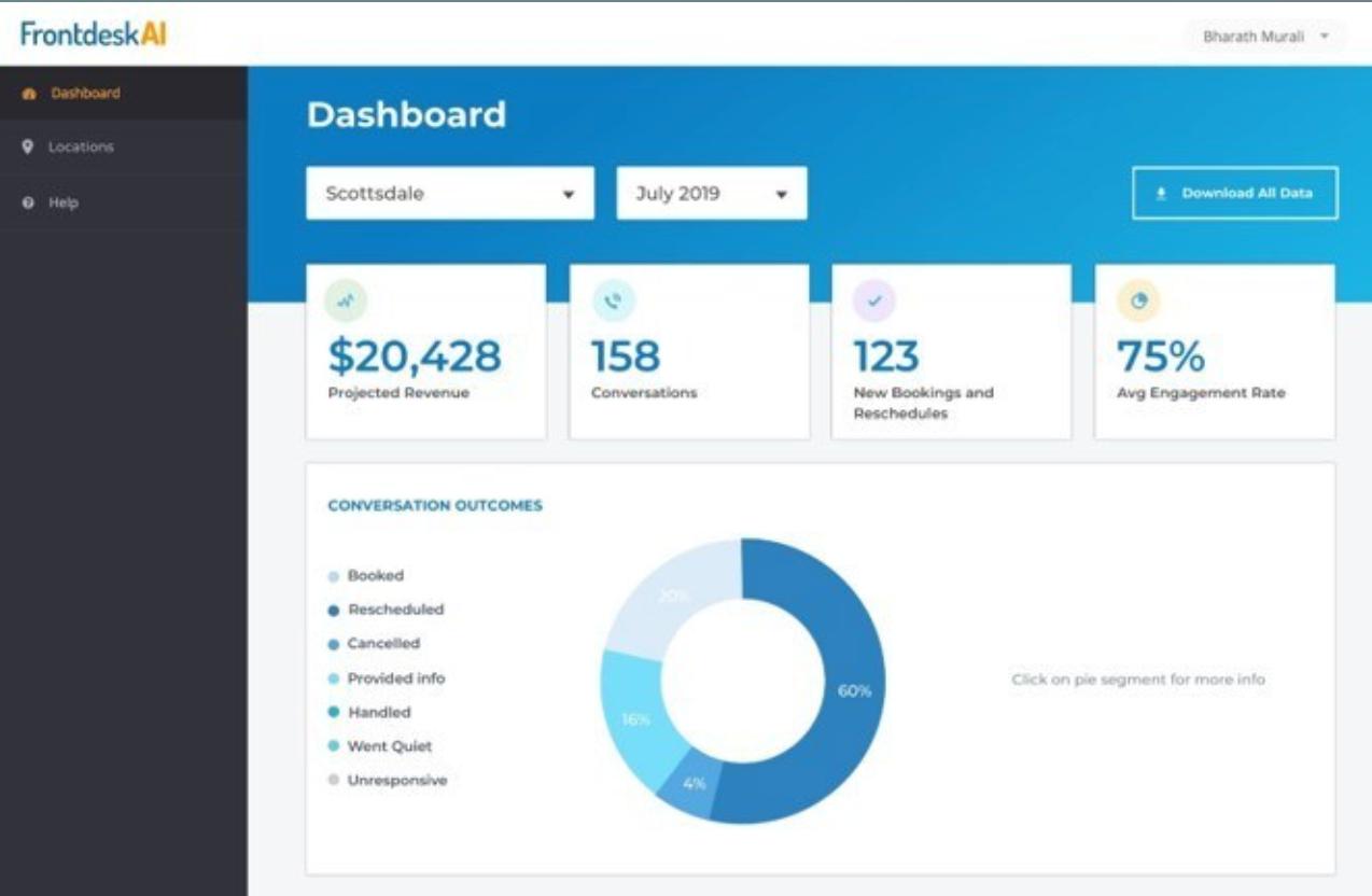 FrontdeskAI activity dashboard